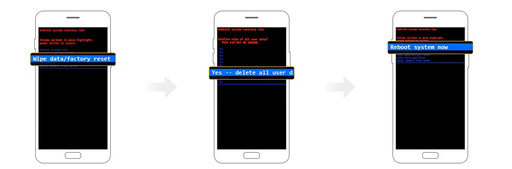 unlock samsung galaxy screen lock via factory reset